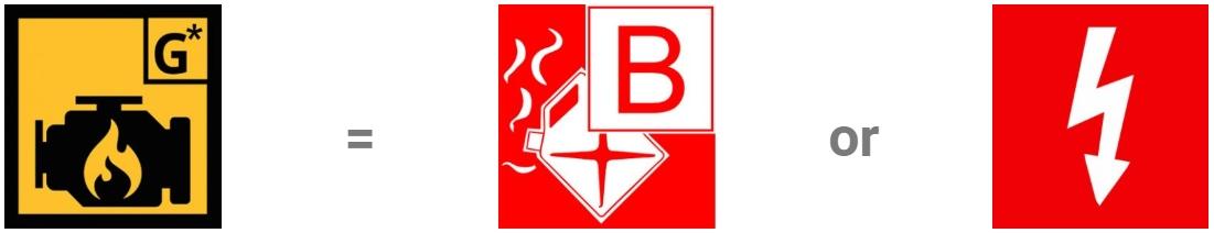 best marine portable fire extinguisher types